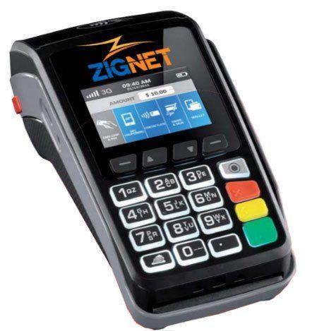 Máquina de cartão Zignet